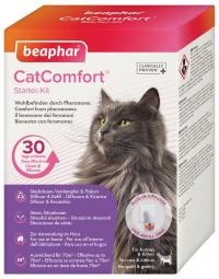 Potřeby proti stresu u koček
